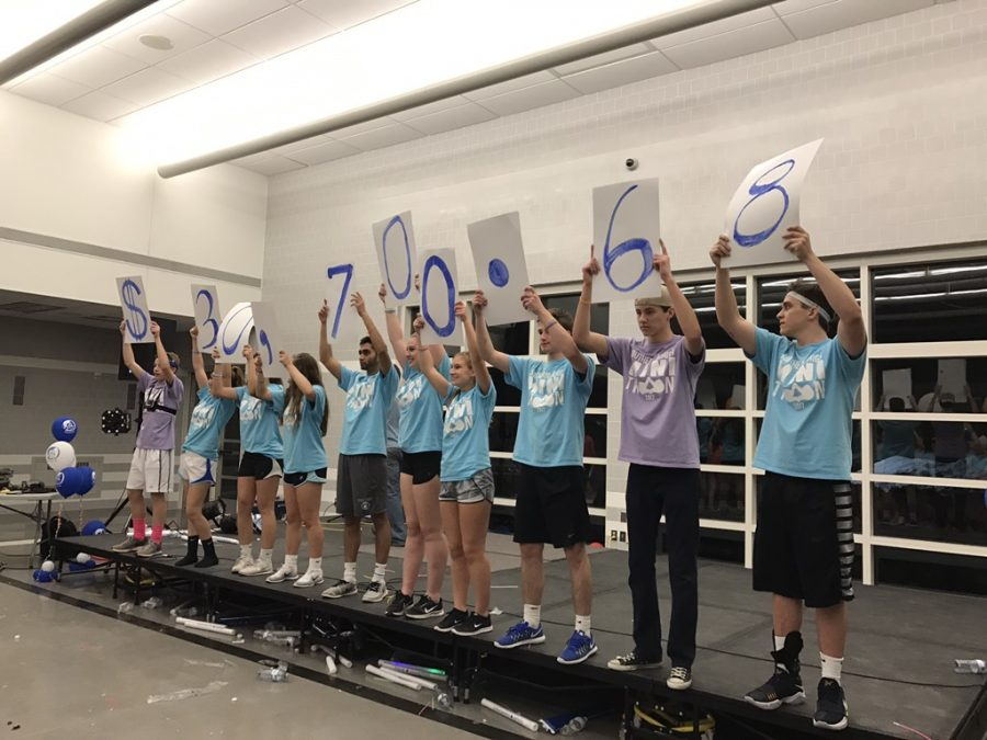 Students and Staff Dance for a Cure